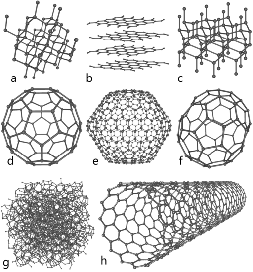 512px-Eight_Allotropes_of_Carbon